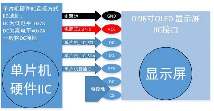 https://box.kancloud.cn/ce7036790bfaf95c2cf550c4bdac079b_833x431.jpg