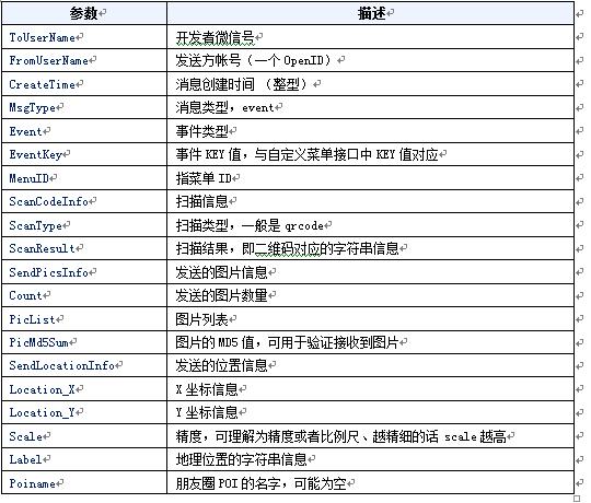 必发bifa88手机客服端 1